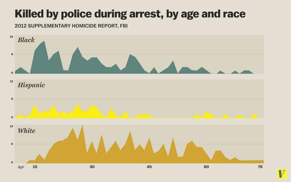 police killlings